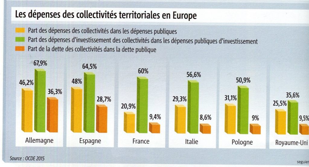 tableau-depenses-collectivites-en-europe